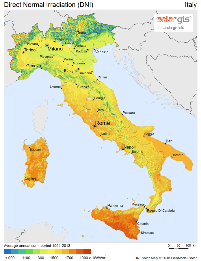 Products And Natural Resources Of Italy